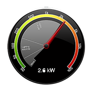 Energy Usage Gauge